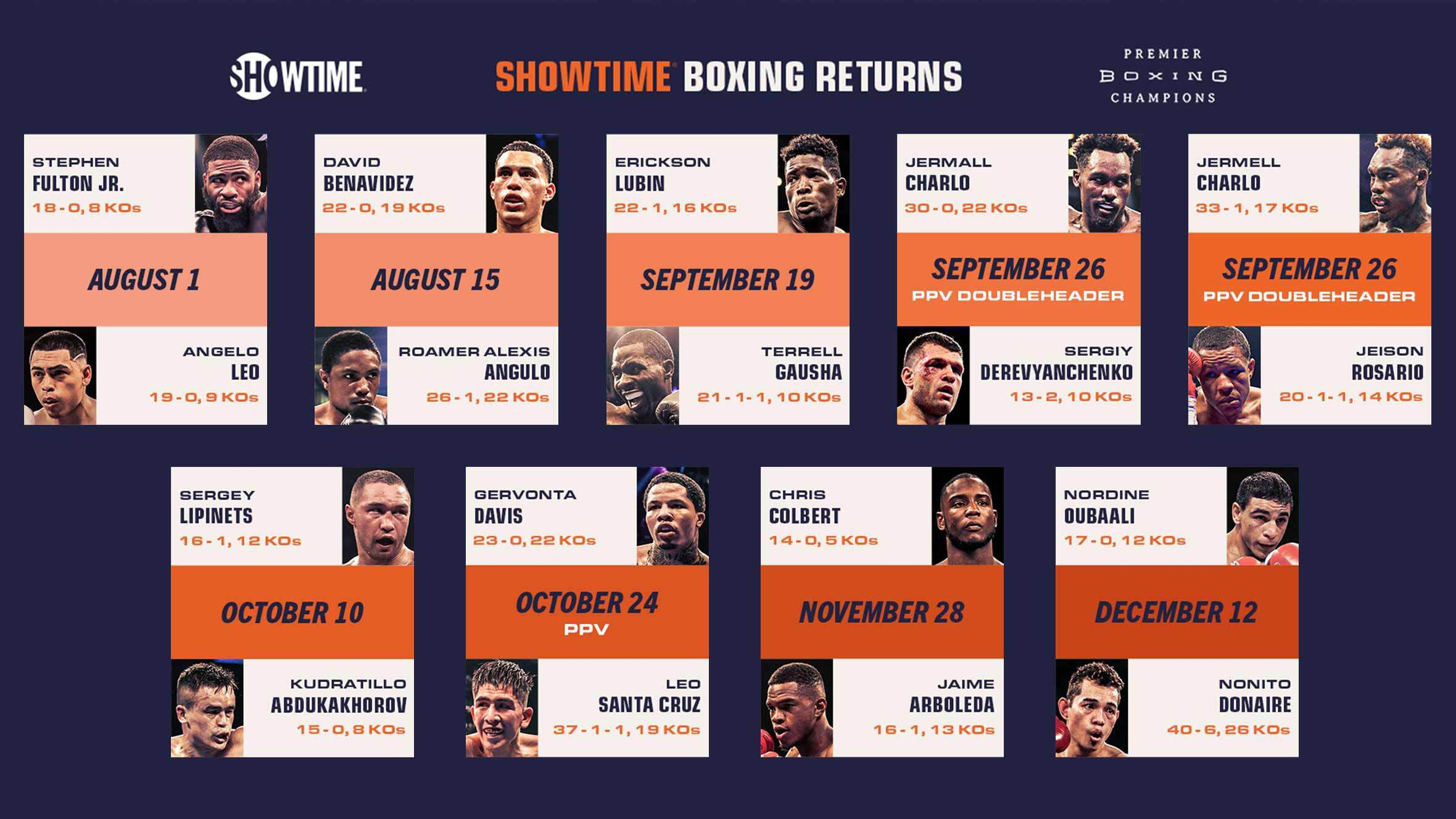PBCSHOWTIME - Ranking Premier Boxing Champions Top 5 Fights to Watch From Their Recent Schedule Release on SHOWTIME