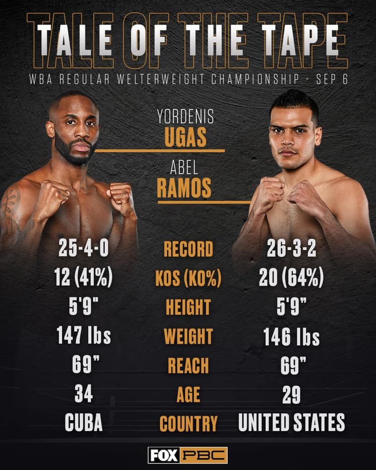 tale of the tape - PBC On Fox: Ugas Bests Ramos For WBA Welterweight Title